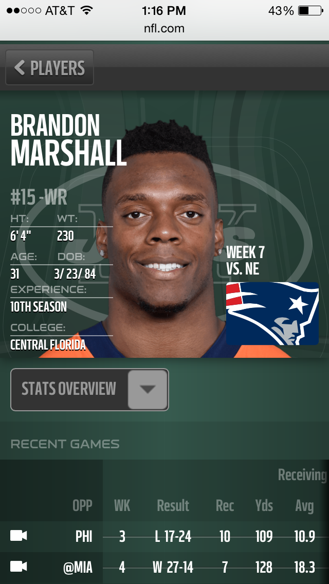 what team Brandon Marshall plays for