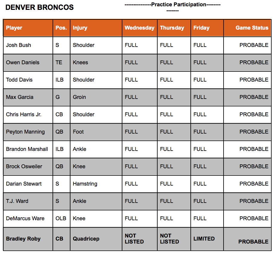 Broncos starting wr 2016