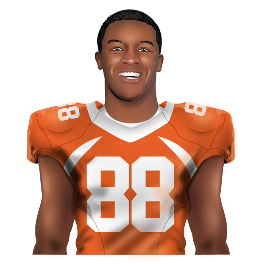 Look Check Out The New Denver Broncos Emojis Mile High Sports