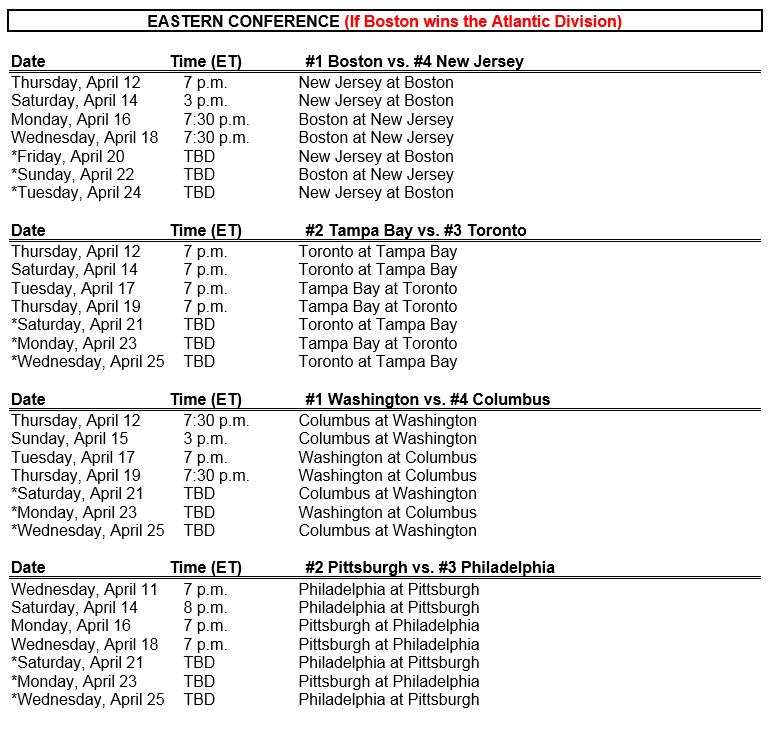 Avalanche Vs. Predators First-round Playoff Schedule