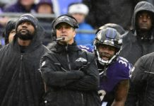 John Harbaugh. Credit: Tommy Gilligan, USA TODAY Sports.