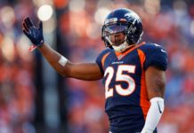 Chris Harris Jr. Credit: Isaiah J. Downing, USA TODAY Sports.