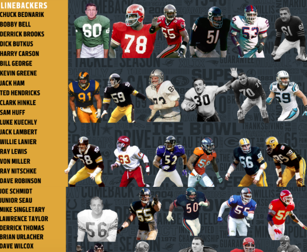 NFL's list of linebacker finalists to NFL 100 All-Time Team. Credit: NFL PR.